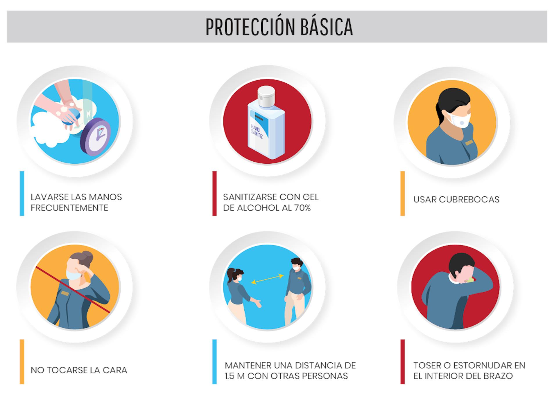 basica-proteccion-esfinal